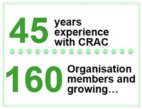 CRAC has run researcher development programmes for over 45 years. Vitae has 160 plus member organisations