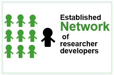 Researcher development network