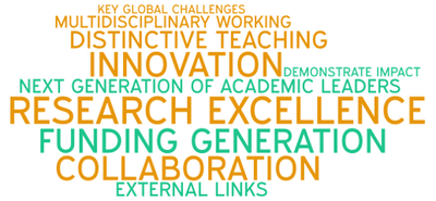 Researcher contributions word cloud