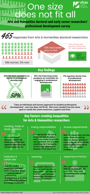 AHRC-report-infographic