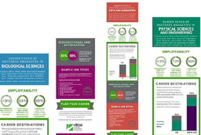 Discipline-specific infographics