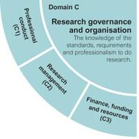 RDF domain C