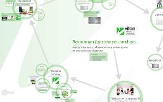 routemap for new researchers, prezi image