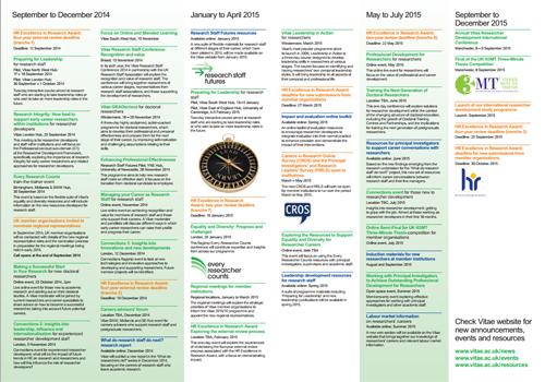 Vitae activities 2014-2015