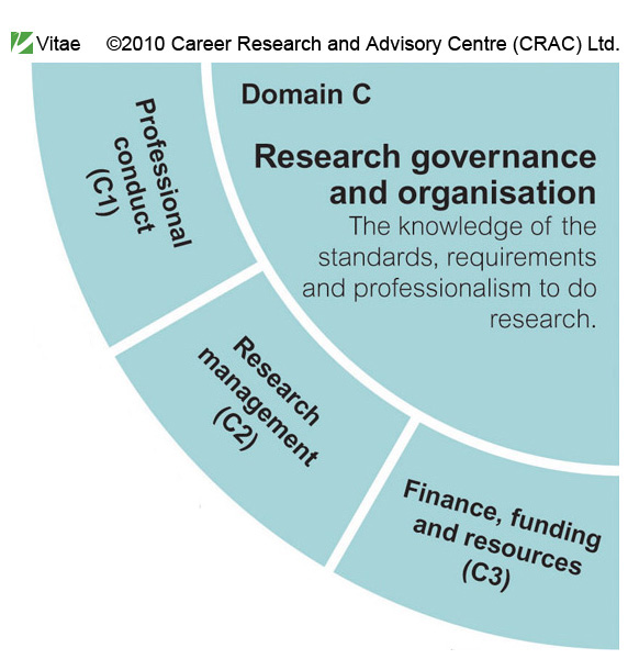 Framework Research Framework/vitae-researcher
