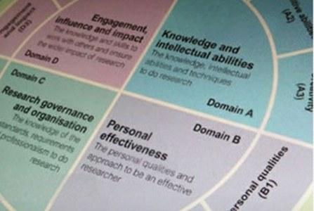 Vitae Researcher Development Framework
