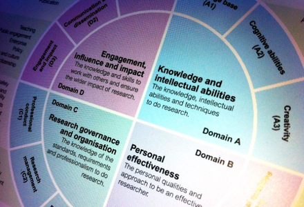 Vitae Researcher Development Framework (RDF)