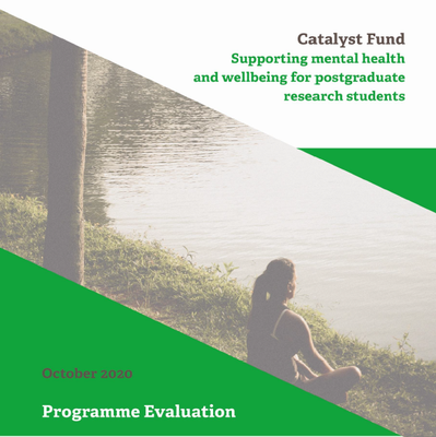 Catalyst Fund evaluation