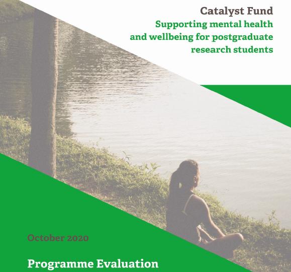 Catalyst Fund evaluation3